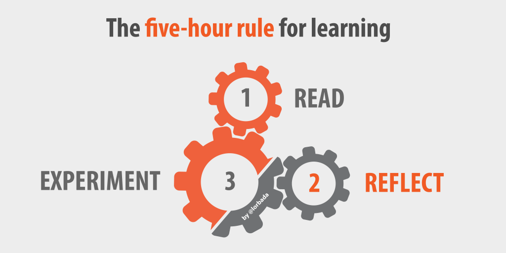 5-hour-learning-rule
