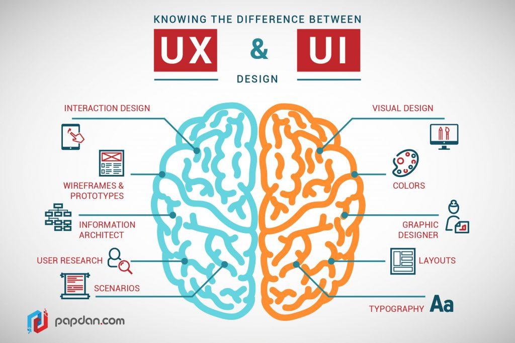 learn ui ux design pdf
